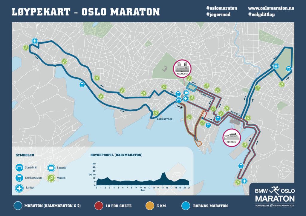 oslo-maraton-alle-kart-2016-1